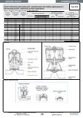 KATALOG 04 - 2984 kB - Nova - Page 7
