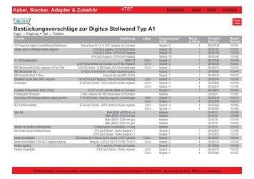 Bestückungsvorschläge zur Digitus Stellwand Typ A1