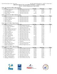 Results - Makati Skipjacks Swim Club