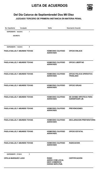 Lista de Acuerdos - Poder Judicial del Estado de Coahuila