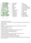 download manual - DAS DVBT - Page 5
