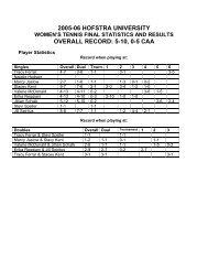2005-06 HOFSTRA UNIVERSITY OVERALL RECORD: 5-10, 0-5 CAA