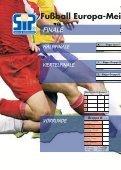 SIP Aktuell 2008 - ABZ Handels GmbH - Seite 4