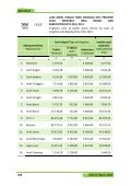 bab v pertanian - Bappeda Aceh - Page 7
