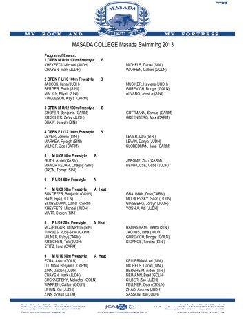 MASADA COLLEGE Masada Swimming 2013