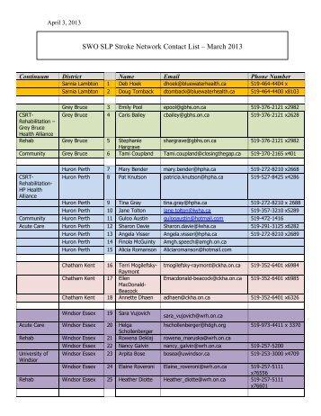 SWO SLP Stroke Network Membership Directory – March 2013[1]