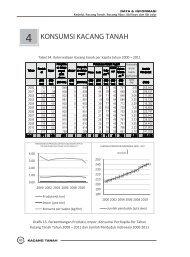 DATA & INFORMASI Kedelai, Kacang Tanah, Kacang Hijau, Ubi ...
