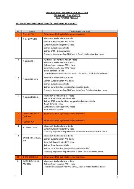 Laporan Audit Dalaman Mqa Bil 1 2013 Ppg Kohot 1 Dan Kohot 2 Fail