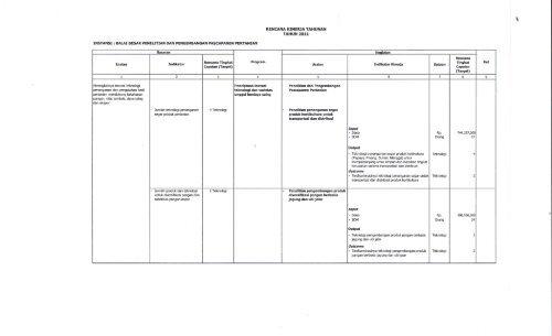 rencana kinerja tahunan tahun 2011 instansi : balai besar penelitian ...