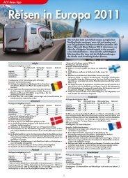 ACV-Profil Reisen in Europa