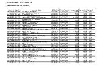 090206 Listado ESTIMACION 2P definitivo SAGE