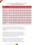 Sumário de Dados Miolo.indd - Prefeitura de São Bernardo - Page 7
