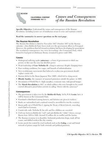 causes and effects of egyptian revolution