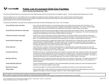 Public List of Licensed Child Care Facilities - Fraser Health Authority