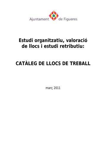 CATÀLEG DE LLOCS DE TREBALL - Ajuntament de Figueres
