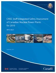 CNSC staff integrated safety assessment of Canadian nuclear ...