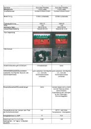 Lichterkettentest (pdf, 2,7 MB)
