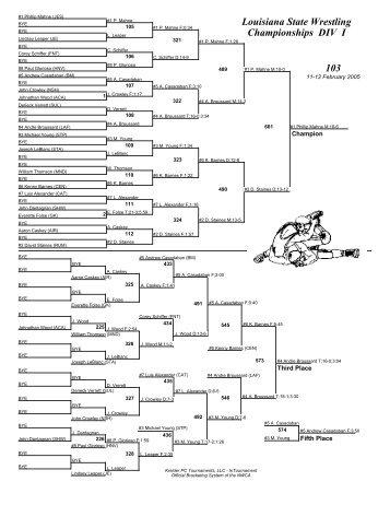 Louisiana State Wrestling Championships DIV I Brackets - lhsaa