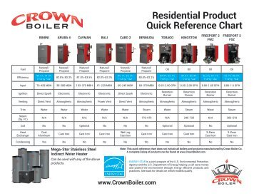 Residential Product Quick Reference Chart - Crown Boiler
