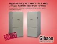 High Efficiency 95.1 AFUE & 92.1 AFUE