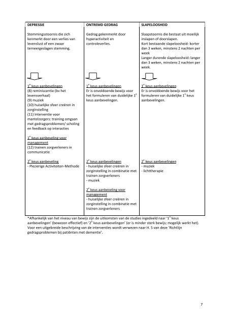 Richtlijn Omgaan met gedragsproblemen bij patiënten met dementie