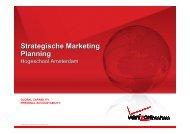 Strategische Marketing Planning