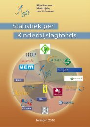 Statistiek - rkw