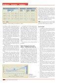 Von  - Page 4