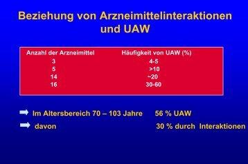 Beziehung von Arzneimittelinteraktionen und UAW