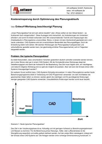 Kosteneinsparung durch Optimierung des Planungsablaufes