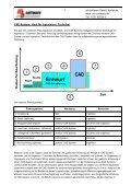 Kosteneinsparung durch Optimierung des Planungsablaufes - Page 7