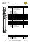 Kernrohr_csk176 - MICON - Seite 3