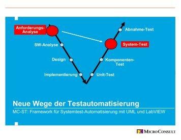 Test Management Center - Microconsult.de
