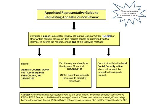 Appointed Representative Guide to Requesting     - Social