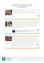 Hilfsprojekte von ADRA Deutschland im 2. Quartal 2012