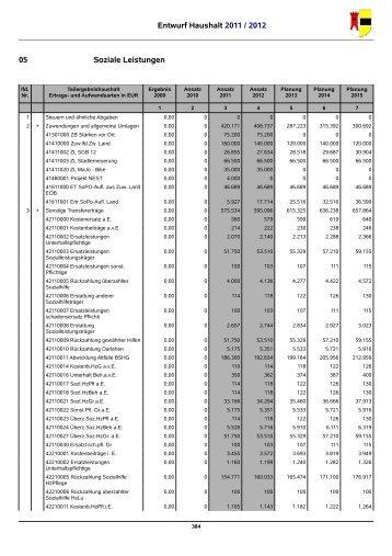 1. Entwurf Haushalt 2011 / 2012 05 Soziale Leistungen - Stadt Moers