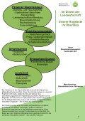 anzeigen - Maschinenring Mittelholstein eV - Seite 7