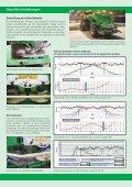 Universelle Großflächenstreuer - Mua-landtechnik.de - Seite 5