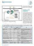 Rationelle Diagnostik bei kindlichen Hypoglykämien (CME ... - Seite 5
