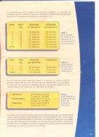 Tecnicas anestesicas en odontologia - Page 4