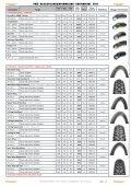 BESTILLINGSBOK 2011 - Sportpartner - Page 5