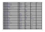 Index van de BC - Het Volvo 480-register