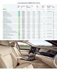 BMW 5 SERIE TOURING - Jan de Jong - Page 3