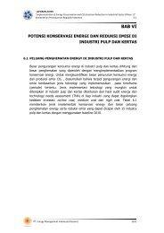 6. Bab VI Potensi Konservasi Energi dan Reduksi Emisi di Industri ...