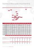 Volledige Jaarverslag (Afrikaans) - Shoprite - Page 4