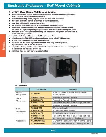 Electronic Enclosures - Wall Mount Cabinets - Cooper Industries
