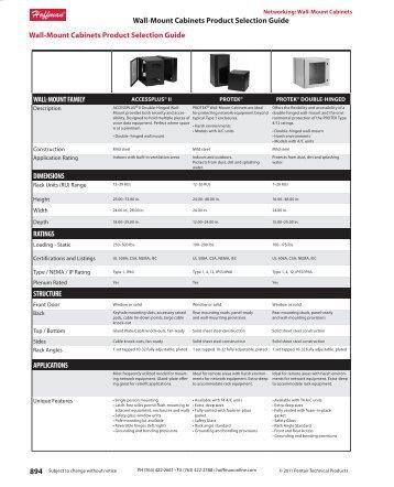 NETbox SOHO Network Wall Mounting Cabinets ... - LANDE