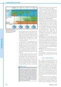 Mehrschichtige Anwendungen - MT AG - Seite 3