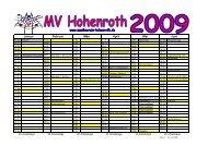 März April Januar Februar Mai Juni - Musikverein Hohenroth