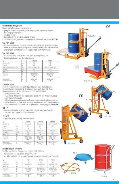 Fass-Handling - NAGY® Regalsysteme